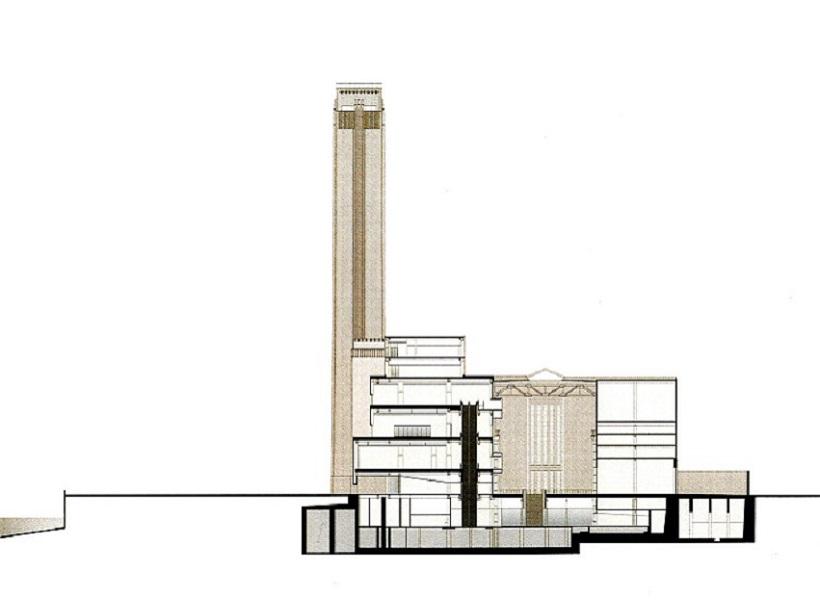 Herzog y de Meuron, Tate Modern