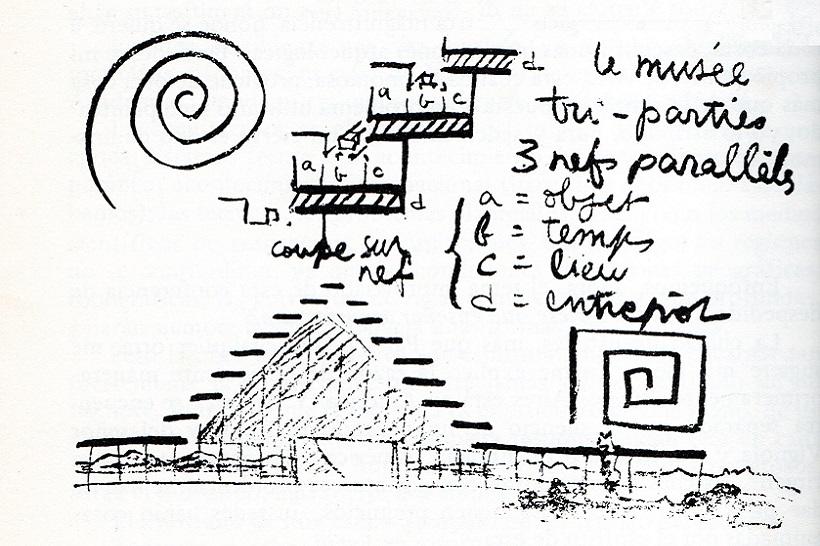 Le Corbusier, Museo Mundial